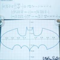 Batman Logo Equation