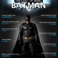 2012-09-11 The cost of being batman.png